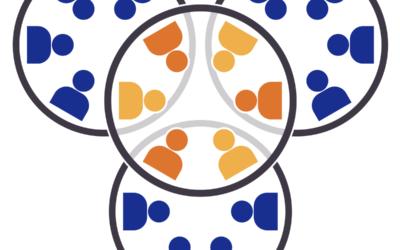 School Governance: Why Hershey Montessori Adopted Dynamic Governance as its Montessori School Model